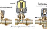 Регулирующий клапан, запорно- и терморегулировочный вентиль: виды и конструкция