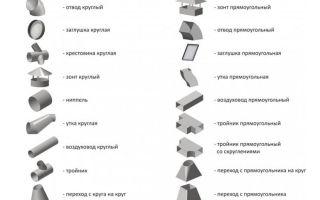 Вентиляционные трубы, изготовленные из оцинкованной стали: виды, характеристики