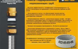 Труба металлическая гофрированная (нержавеющая сталь): свойства и область применения