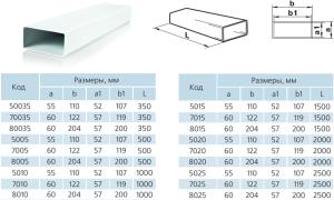 Трубы для вытяжной и приточной вентиляции пластиковые: форма и размеры