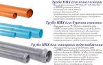 Виды и характеристики пластиковых труб