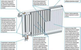 Боковое подключение панельных радиаторов: правила и особенности