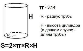 Как посчитать объем круглой и профильной трубы и для чего это нужно