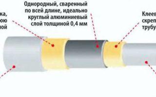 Металлопластиковая труба: специфика строения и основные технические характеристики
