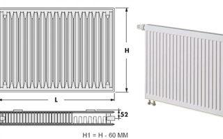 Панельные радиаторы: особенности выбора и эксплуатации