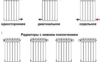 Какие бывают варианты подключения радиаторов отопления