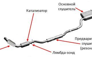 Приемная труба: что это такое и в чем заключаются ее функции