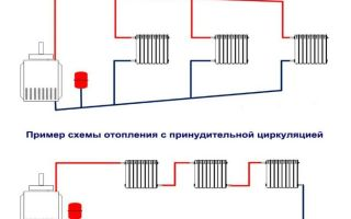 Однотрубная система отопления частного дома с принудительной и естественной циркуляцией