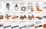 Труба стальная бесшовная: технология производства и особенности применения