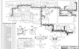 Ремонт теплотрассы: планирование, особенности и основные этапы