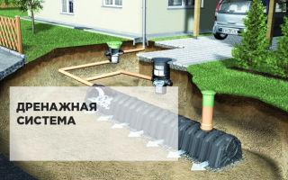 Дренажная водоотводная система: назначение, типы, особенности устройства