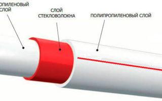 Полипропиленовые трубы, армированные стекловолокном и их применение для систем отопления