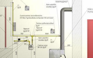 Трубы для проведения газа в квартиру и частный дом: виды и характеристики