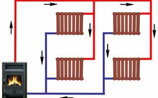 Двухтрубная система при организации отопления зданий: особенности и монтаж
