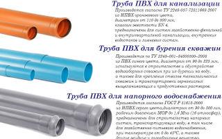 Напорные трубы для канализации: виды и характеристики