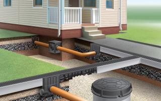Дренажная и ливневая канализация: разновидности этих систем и их особенности