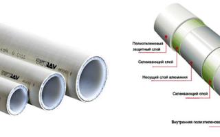 Трубы для отопления частного дома: что лучше применить и от чего зависит выбор
