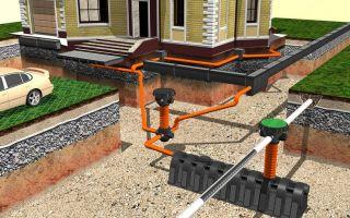 Ливневка в загородном и частном доме: зачем нужна такая система и как ее обустроить