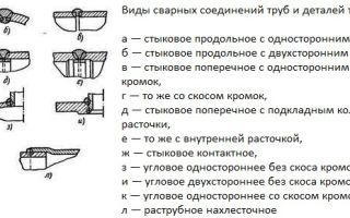 Как варить трубы: виды сварки и их особенности