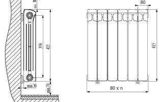 Разновидности и параметры секций для сборки алюминиевого радиатора