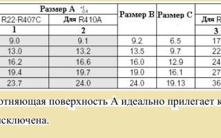 Трубка для кондиционера: характеристики, размеры и вальцовка медных заготовок
