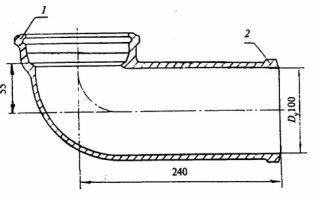 Распространение гост 6942-98 на трубы и другие чугунные канализационные элементы