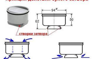 Сухой затвор для канализации: обязательный элемент приёмника сточных вод