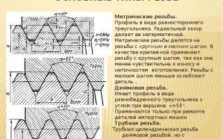 Основные разновидности трубной резьбы: особенности и отличия