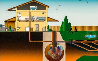 Напорная система отвода стоков. как устроена такая канализация