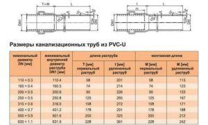 Диаметр канализационных труб пвх. как правильно подобрать размеры