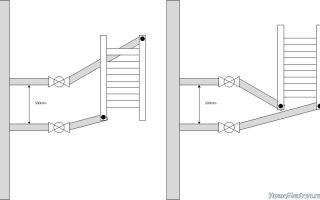 Подключение полотенцесушителя: как правильно выполнить такую работу