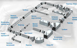 Чем различаются и как подбираются воздуховоды для систем вентиляции