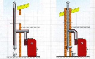 Трубы для устройства дымохода газовых и твердотопливных котлов