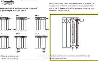 Подключение радиаторов отопления с нижней подводкой как альтернативная схема подведения теплоносителя